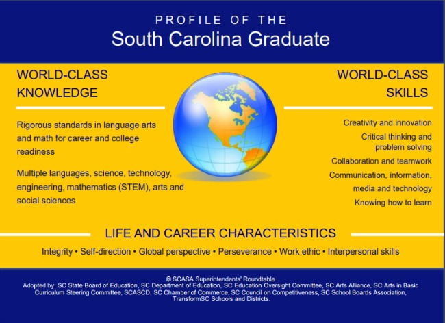 Profile of a SC graduate includes world class knowledge, world class skills and life and career characteristics.