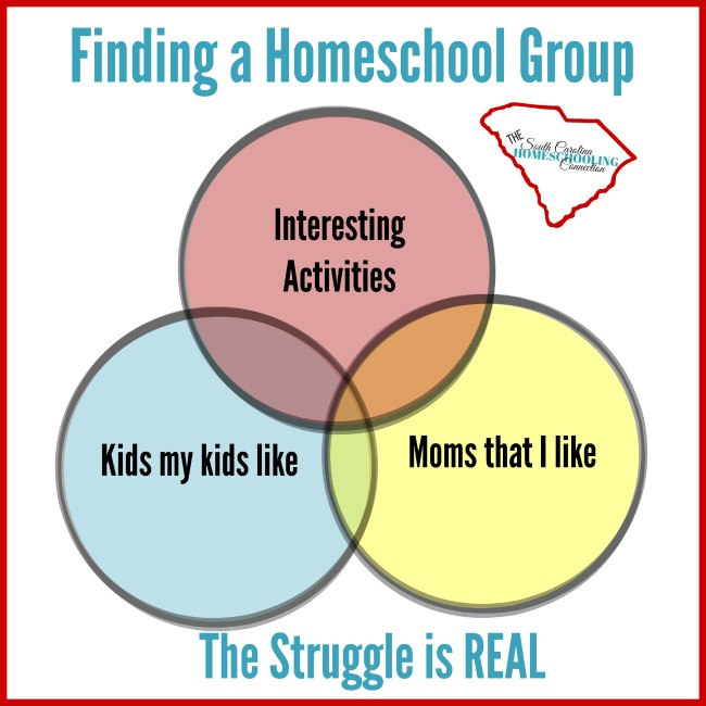 "Finding a homeschool group the fits ""right"". The struggle is real!"